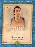 2007-08 Artifacts Exclusives Blue
