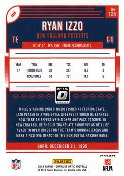 2018 Donruss Optic  Green Velocity 124 Ryan Izzo